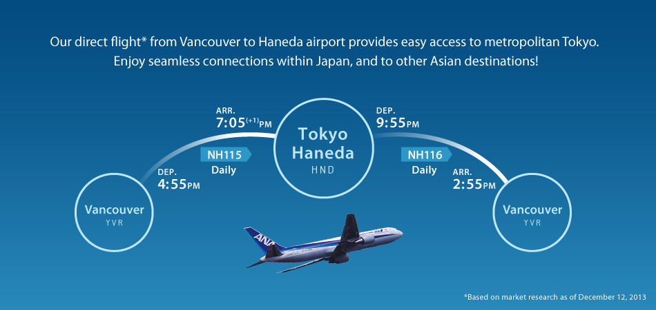 Expected schedule for ANA's flight between YVR and HND. Photo from ANA's website